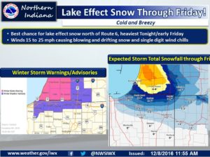 Snow expected to increase Thursday afternoon  – 95.3 MNC News